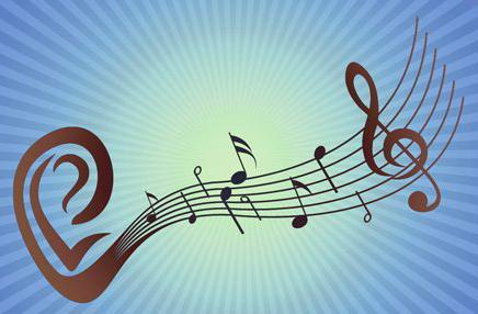 پرده و نیم پرده در موسیقی چیست؟